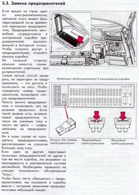 Схема предохранителе для volvo